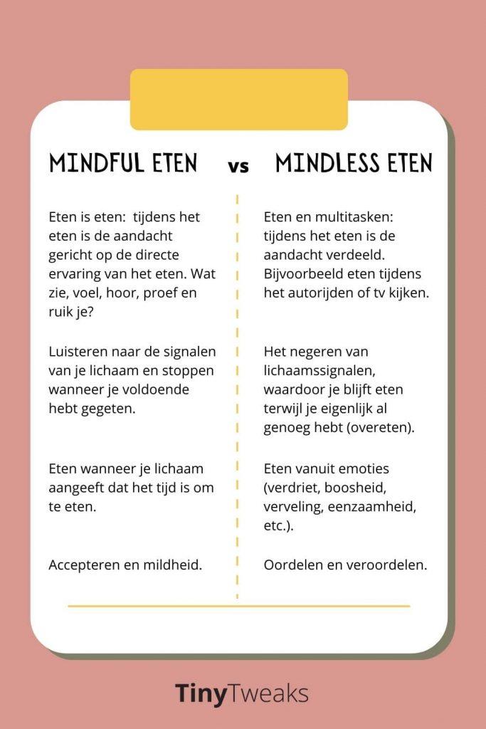 mindful eten vs mindless eten